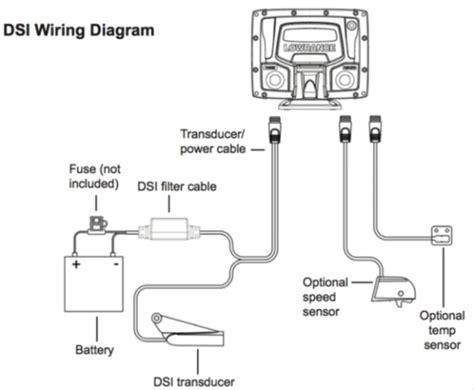 Eagle Depth Finder Wiring Diagram (ePUB/PDF)