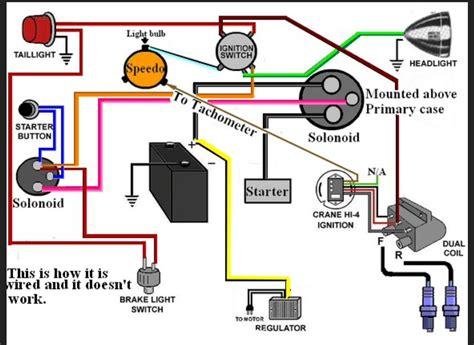 electra mini harley wiring diagrams