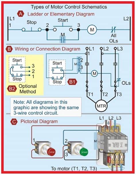 electrical controls wiring diagrams (epub/pdf) on kawasaki zx12 diagram,  kawasaki kz1000
