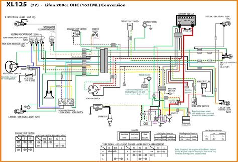 loncin 125 quad wiring diagram on honda gl1200 wiring-diagram, honda motorcycle salvage yards, honda cb750 wiring diagram, honda 90 ignition wiring diagram, honda goldwing wiring diagram, honda motorcycle wiring harness, honda shadow wiring-diagram, honda motorcycle diagrams, honda odyssey wiring schematics, honda 50cc wiring-diagram, honda wiring diagrams automotive, honda chopper wiring diagram, honda wiring harness diagram, honda cb750 ignition schematics, honda fury wiring diagram, honda s65 wiring diagram, honda goldwing parts diagram, honda 70 wiring-diagram, honda motorcycle wiring color codes, chopper schematics,