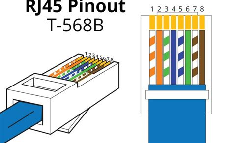 ethernet cable wiring diagram pdf