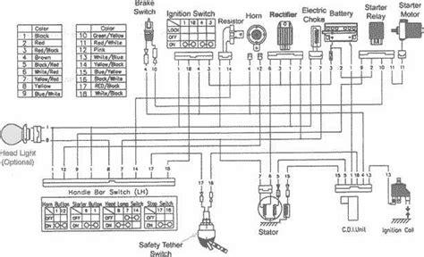 Eton Impulse 50cc Atv Wiring (ePUB/PDF)