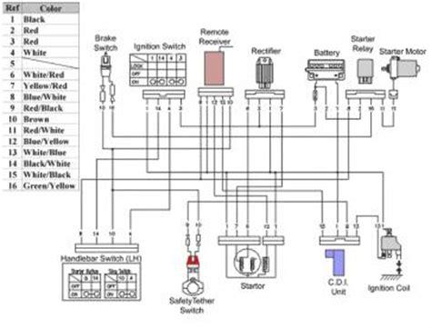 Eton Viper 90 Wiring Diagram (ePUB/PDF)