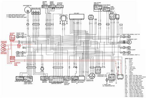 F650 Wiring Diagram Org - Wiring Diagrams List on