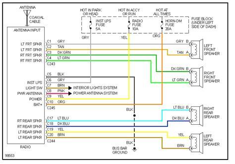 Magnificent Factory Radio Wiring Diagram 1995 Epub Pdf Wiring Cloud Oideiuggs Outletorg