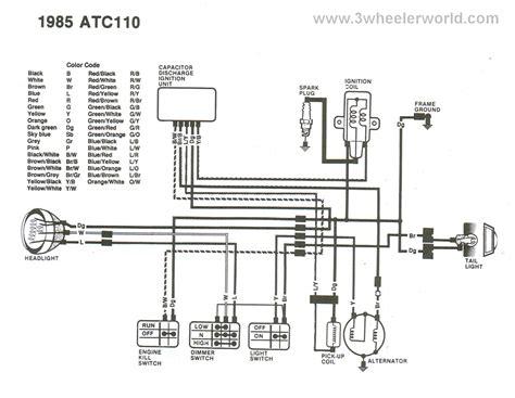 Falcon 4 Wheeler Wiring Diagram (Free ePUB/PDF) on