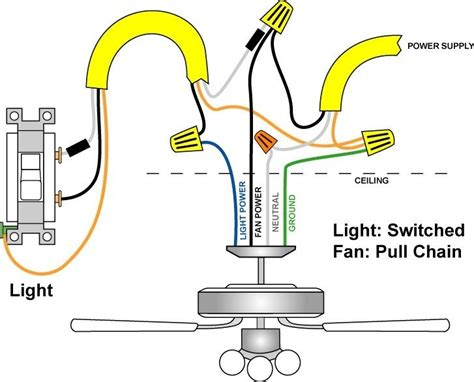 Outstanding Fan Light Wiring Diagram Epub Pdf Wiring Cloud Usnesfoxcilixyz