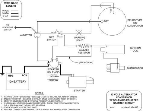 Farmall 656 Gas Wiring Diagram (Free ePUB/PDF) on