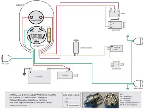 wiring diagram farmall m tractor images farmall super a farmall m wiring farmall wiring diagram and schematic