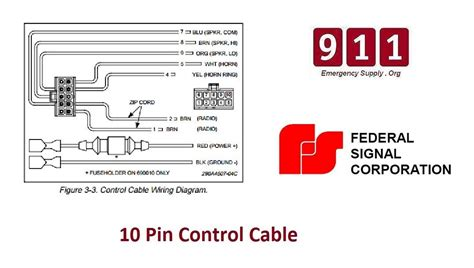 Federal Signal Pa300 Wiring Diagram (Free ePUB/PDF) on
