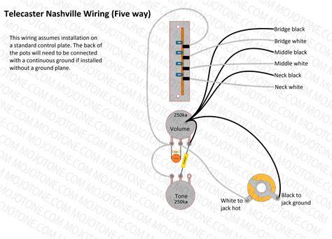 Pleasant Fender Nashville Tele Wiring Diagram Epub Pdf Wiring Cloud Oideiuggs Outletorg