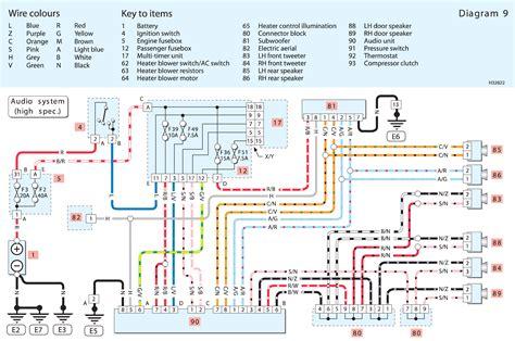 Enjoyable Fiat Fiorino Wiring Diagram Epub Pdf Wiring Digital Resources Honesemecshebarightsorg