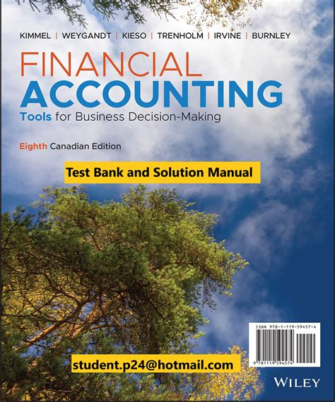Financial Accounting Tools For Business DecisionMaking