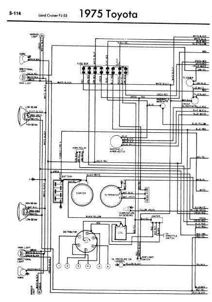 Fine Fj55 Wiring Diagram Epub Pdf Wiring Cloud Oideiuggs Outletorg