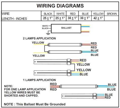 Pleasing Fluorescent Bulbs T8 Ballast Wiring Diagram Epub Pdf Wiring Database Wedabyuccorg