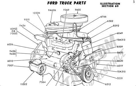 Peachy Ford 300 Wiring Epub Pdf Wiring Cloud Intapioscosaoduqqnet