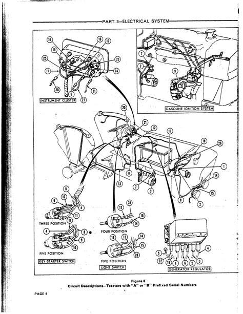 Ford 3000 Diesel Wiring Diagram ePUB/PDF