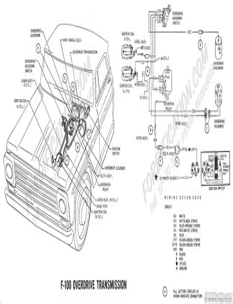 ford 390 wiring diagram