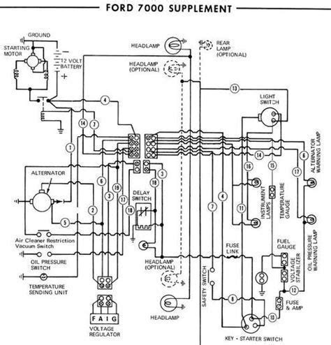 ford 8000 tractor wiring diagram pdf files epubs ford 8000 tractor wiring diagram