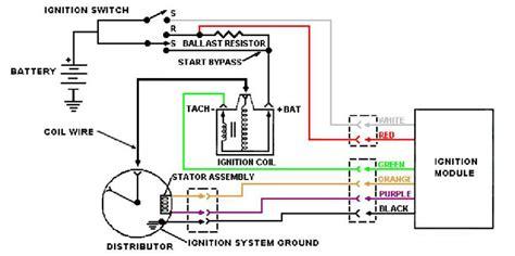 Ford Duraspark Wiring Diagram (ePUB/PDF)