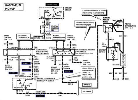 Ford Excursion V10 Wiring Diagram ePUB/PDF