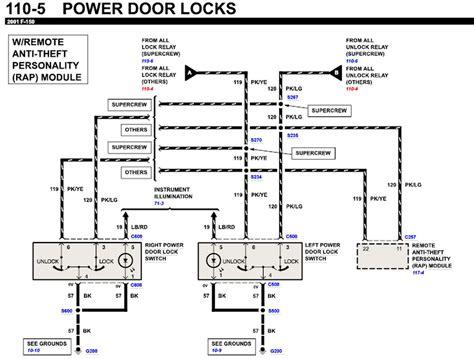 Ford F 150 Door Lock Wiring Diagram John Deere Wiring Harness Diagram Drill on