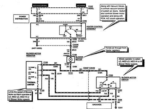 Ford F53 Motorhome Chassis Wiring (ePUB/PDF)