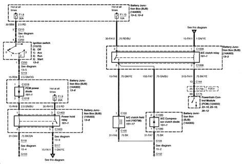 ford ikon wiring diagram pdf