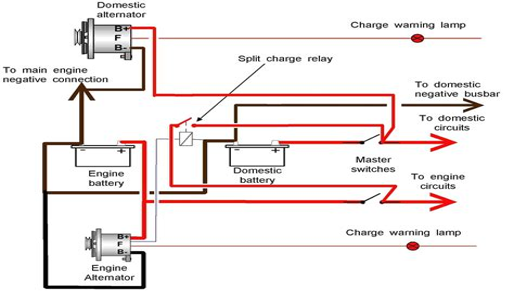 Ford One Wire Alternator Wiring - Wiring Diagram | Tuff Stuff Alternator Wiring Diagram |  | cars-trucks24.blogspot.com