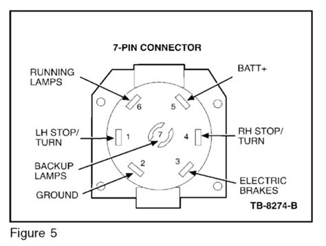 Ford Trailer Wiring Harness Diagram on alpine stereo harness, amp bypass harness, cable harness, pet harness, engine harness, battery harness, fall protection harness, obd0 to obd1 conversion harness, suspension harness, electrical harness, safety harness, maxi-seal harness, radio harness, nakamichi harness, dog harness, oxygen sensor extension harness, pony harness,