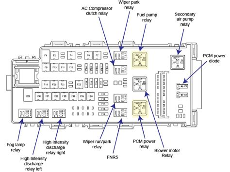 ford fusion tail light wiring diagram images ford fusion 2007 fuse box diagram 3 0 ford wiring