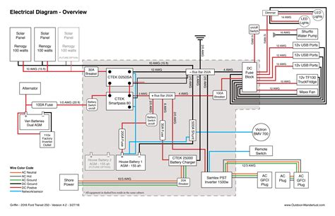 ford transit connect radio wiring diagram images ford fiesta mk ford transit connect radio wiring diagram ford electric