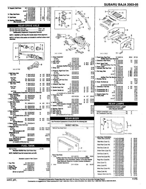 Strange Forester Parts Manual Epub Pdf Wiring Digital Resources Hetepmognl