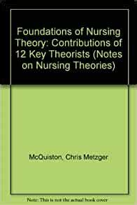 Foundations Of Nursing Theory Contributions Of 12 Key Theorists Notes On Nursing Theories