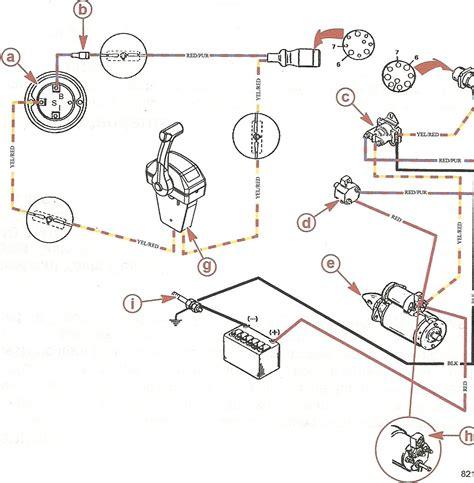 Four Winns Boat Wiring Diagram (ePUB/PDF)