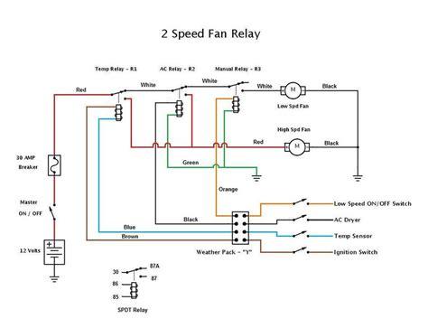 Four Winns Wiring Diagram (ePUB/PDF)