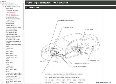 Peachy Free Lexus Repair Manual Epub Pdf Wiring 101 Swasaxxcnl