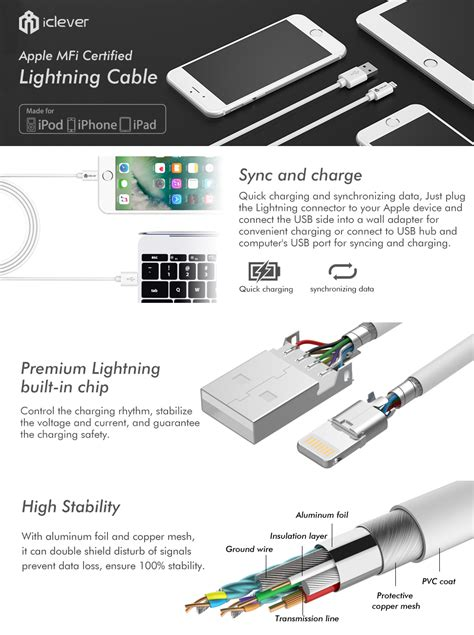 e3077400069 apple charger wiring diagram apple image wiring iphone lightning cable  diagram images iphone 5 usb wiring