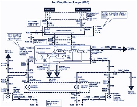 from wiring diagram 1998 ford ranger fuses
