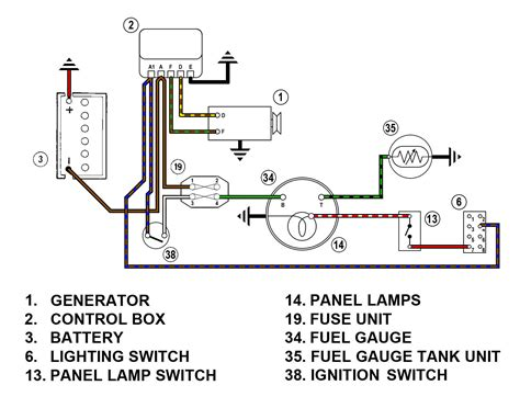 Awesome Fuel Gauge Wiring Diagram Epub Pdf Wiring 101 Vieworaxxcnl