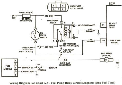 fuel pump wiring diagram chevy vega pdf files epubs fuel pump wiring diagram chevy vega