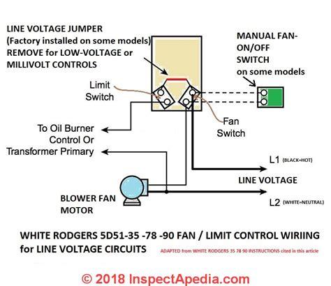 Furnace Fan Control Switch Wiring ePUB/PDF