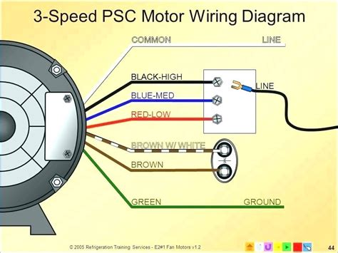 Furnace Fan Motor Wiring Diagram (ePUB/PDF)