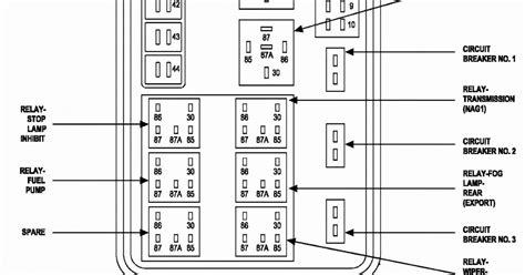 Fuse Box 2008 Dodge 3500 (ePUB/PDF) Free