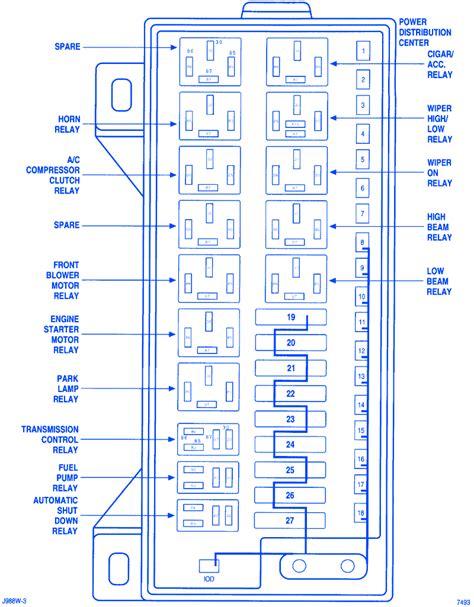 Fuse Box On 2000 Dodge Grand Caravan Wiring Diagram Frankmotors Es
