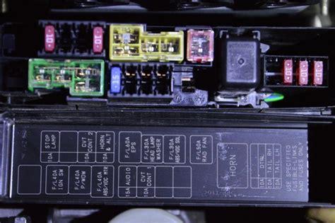 Fuse Box For Nissan Sentra (ePUB/PDF)