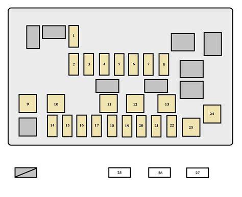 dbc8f6f112372 Fuse Box For Scion Tc
