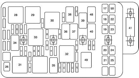 fuse diagram for 2006 pontiac grand am