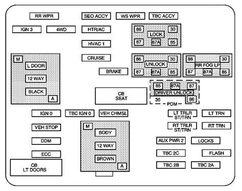 fuse panel diagram for 2004 kia rio