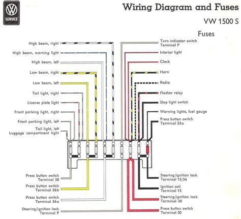 Fuse Wiring Diagram (ePUB/PDF)